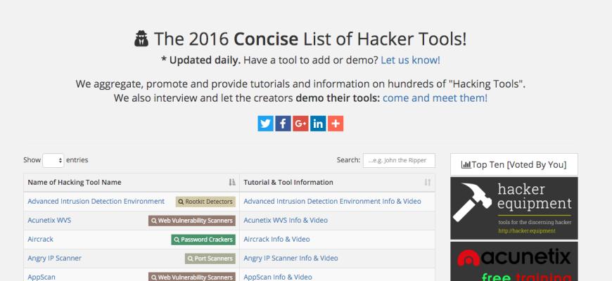 Список хак программ под ваши запросы