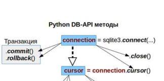 Python. Лекция. Работа с базой данных.