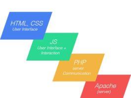 Основные инструменты для веб разработки