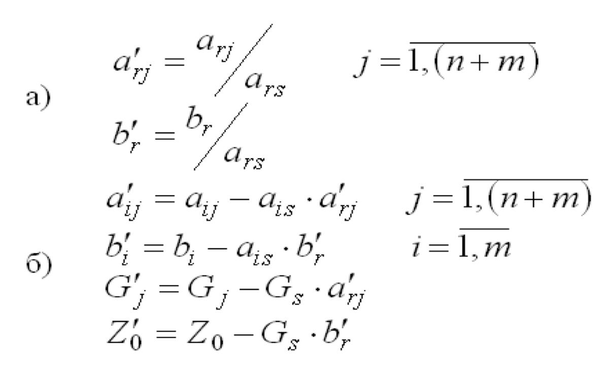 Преобразование симплекс-таблицы методом Гаусса-Жордана