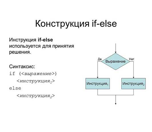 Конструкция ветвления в C++