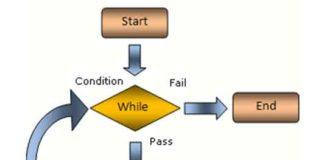 Циклы в C++