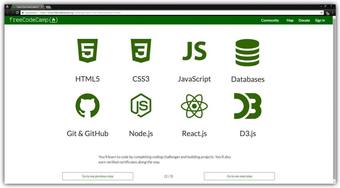 Платформа с бесплатными курсами по веб-разработке freeCodeCamp