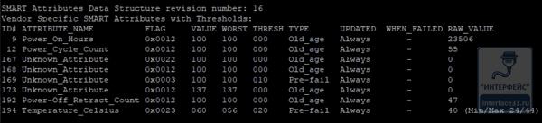 Как узнать оставшийся ресурс SSD в Linux