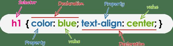 Что за объект CSSStyleDeclaration и откуда он берется