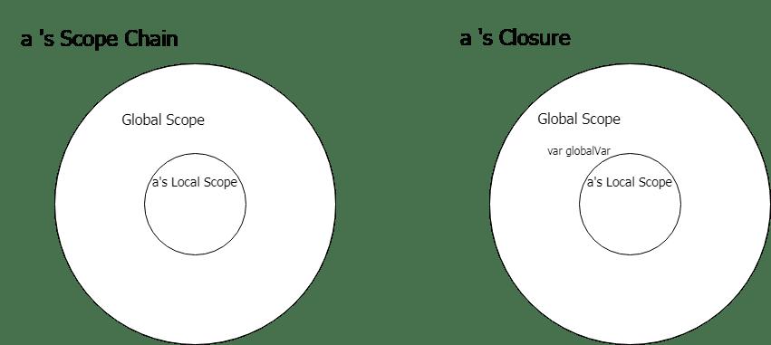 70 вопросов по JavaScript для подготовки к собеседованию