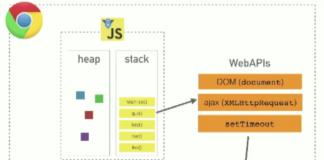 Объяснение работы EventLoop в JavaScript