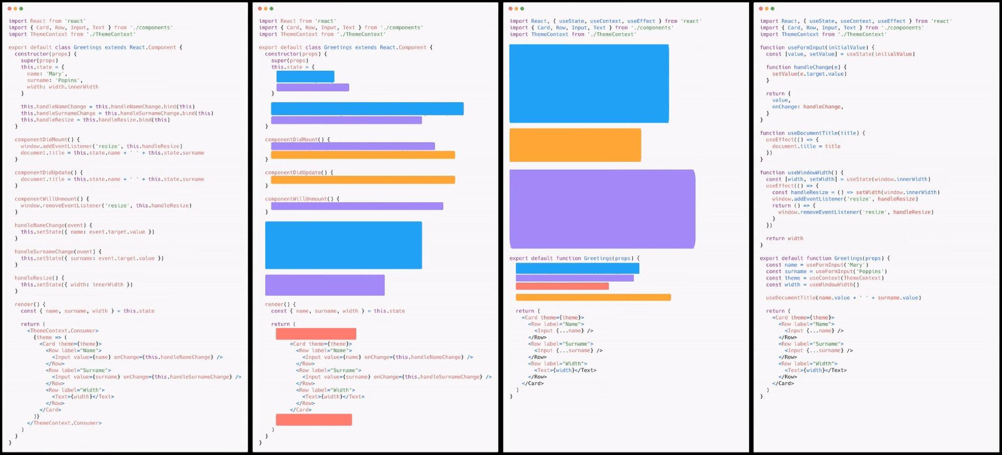 Формальная и интуитивная семантика языка программирования на примерах JS и JSX