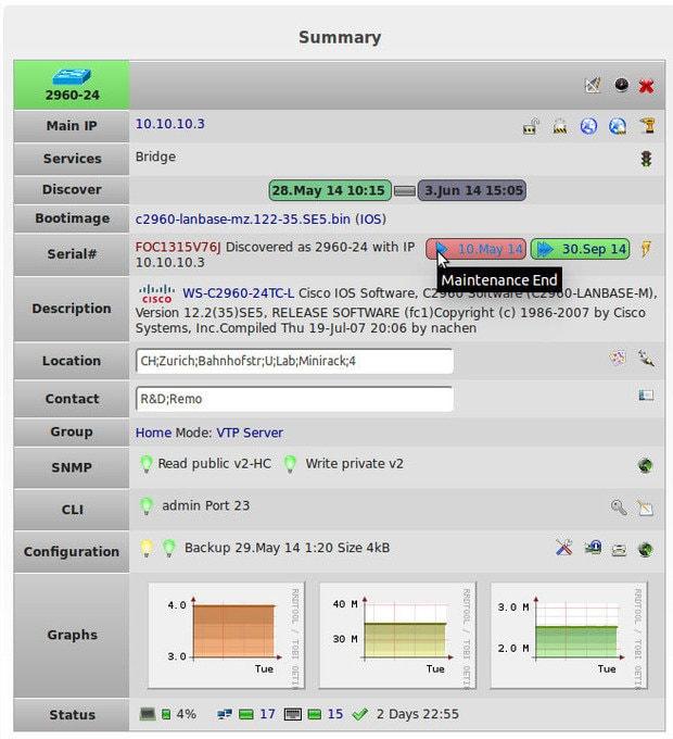 Подборка бесплатных программ для мониторинга сети и серверов
