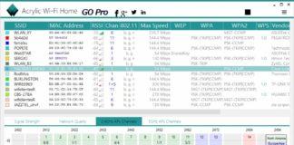 Подборка бесплатных программ для сканирования и анализа WiFi-сетей