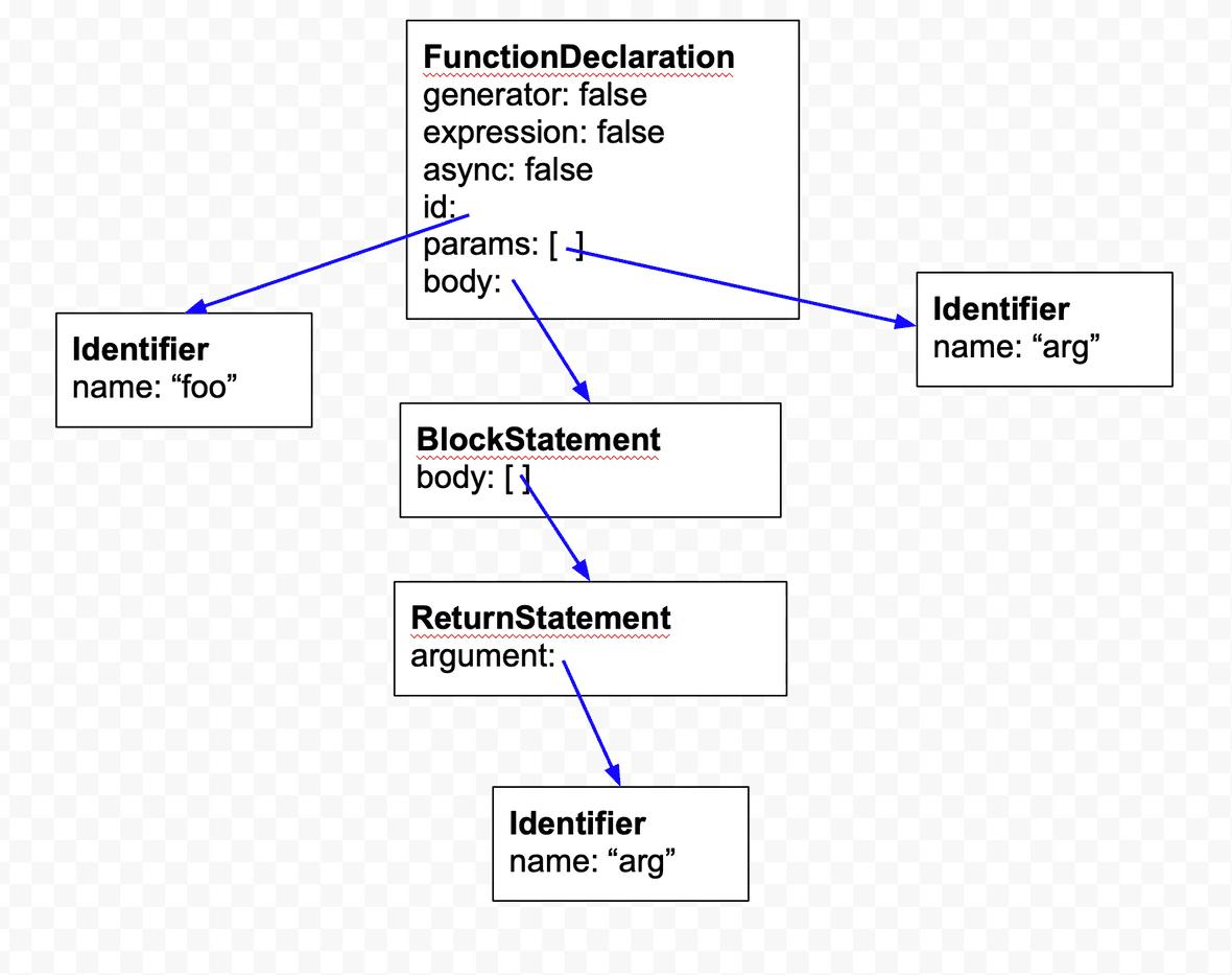 Пользовательские правила eslint