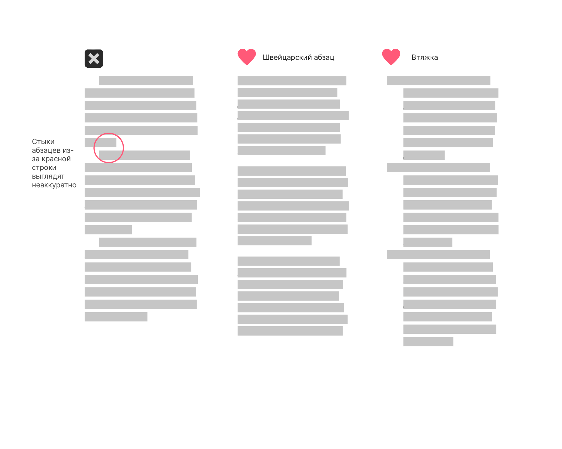 Как съесть слона: способы детализации большого текста
