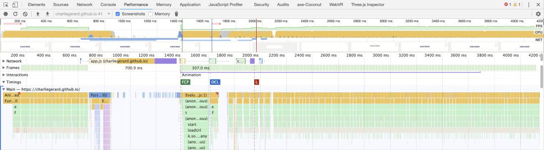 Скриншот вкладки «Производительность» в Chrome