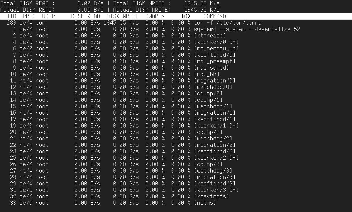 Утилиты системного администратора. Iotop
