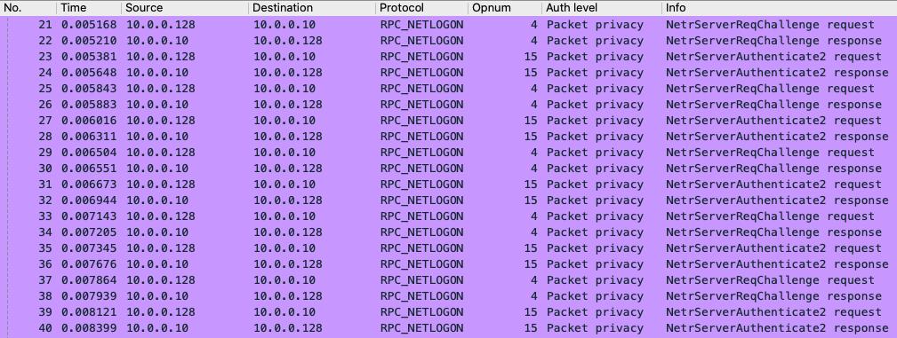 Зашифрованный трафик Mimikatz версии 2.2.0-20200918 при обходе аутентификации