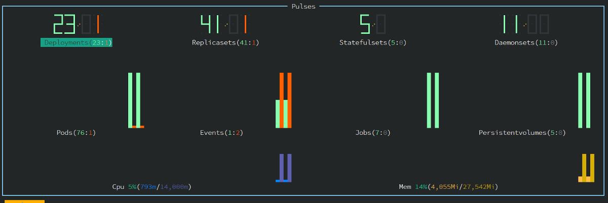 Обзор k9s — продвинутого терминального интерфейса для Kubernetes