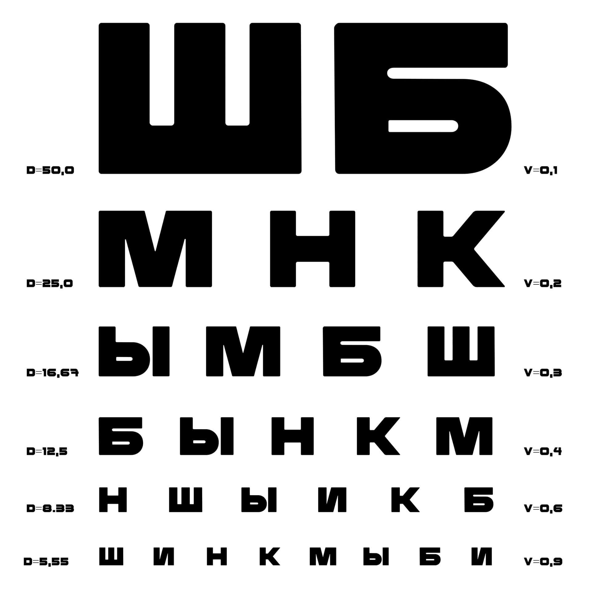 Rimma Sans Bold Автор — Vladyslav Boyko, Lёsha Pushkarev