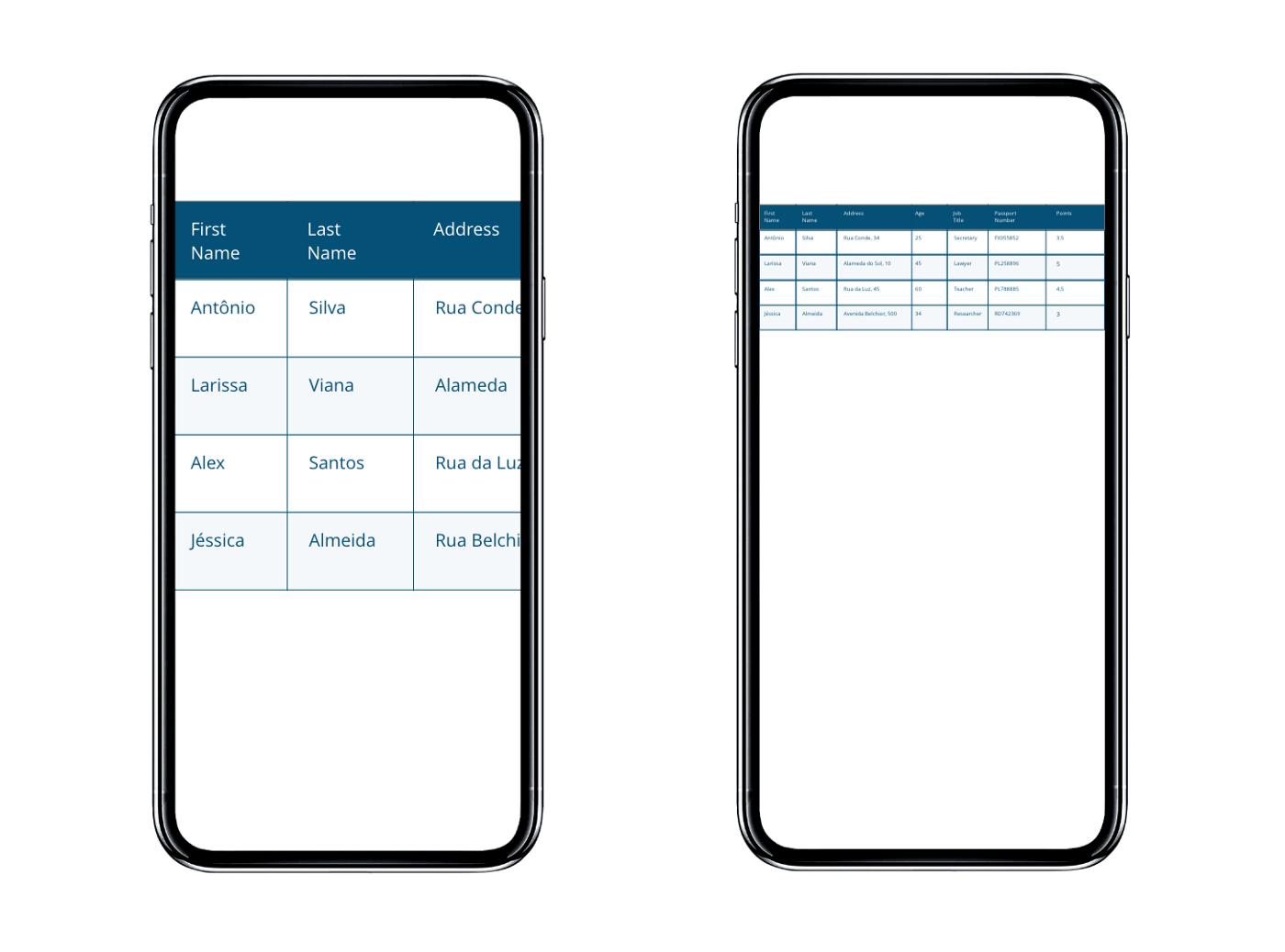 Что делать, если в приложении нужно использовать таблицу